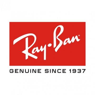 jak poznat falešné ray-ban